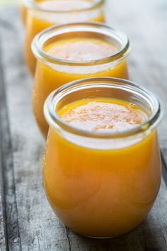 A quick and easy no-pectin recipe for Clementine Jam