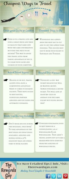 We highlight the cheapest ways to travel #travel #tips #rewards #savings #infographic