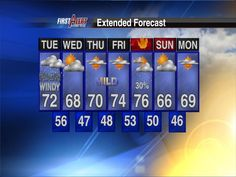 Sept. 17: 7-Day Forecast