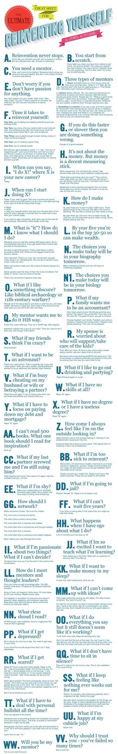 """The Ultimate Cheat Sheet for Reinventing Yourself by James Altucher from """"Choose Yourself"""""""