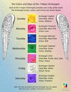 The colors and days of the 7 major Archangels. Memorise