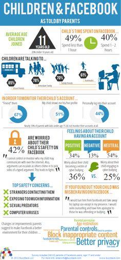 Los niños entran muy pronto en FaceBook #infografia #infographic #socialmedia