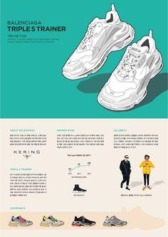 Balenciaga Triple S Trainer - Information Design Information Architecture, Information Design, Class 2017, Ppt Design, Paper Packaging, Kraft Paper, Presentation Design, Graphic Design Illustration, Art Sketches