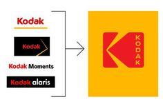 Kodak Re-Branding. | Corporate Identity Portal