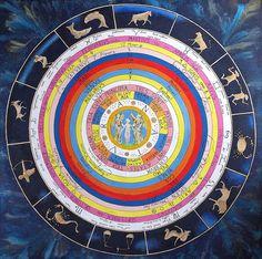 astrology artwork   Zodiac Painting - Zodiac Fine Art Print