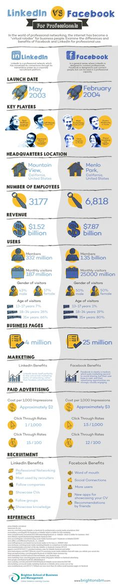 Discover the similarities and differences between Facebook and LinkedIn for professional networking - #socialmedia #Infographic