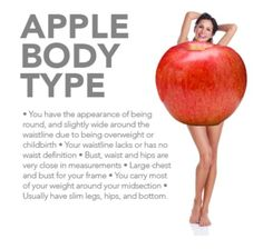 Lose weight for your body shape and speed up your metabolism. Find out what body shape you are and eat accordingly. Apple Body Shape Diet, Apple Body Type, Apple Body Shapes, Yoga Berlin, Monthly Spread, Best Workout Plan, Workout Ideas, Metabolic Diet, Calories