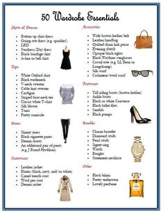 I'm relieved I have most of these. 50 wardrobe essentials for every woman and girl . . . @Sharon Oh Really