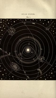 Solar system, Johnson's Natural Philosophy, and Key to Philosophical Charts, Frank G. Johnson, 1872.