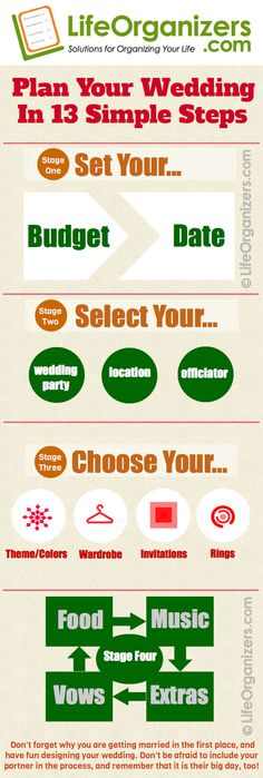 Organize your wedding in 13 Simple Steps!