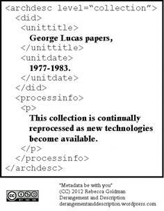 Metadata be with you - from Derangement and Description.    Makes the geek in me laugh every time.
