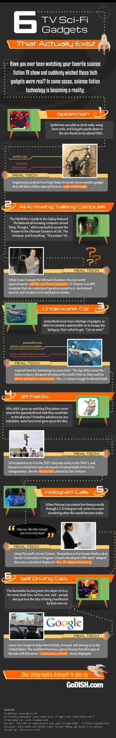 6 TV Sci-Fi Gadgets That Actually Exist [INFOGRAPHIC]
