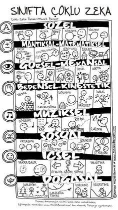 AwesomeChildren im Klassenzimmer (im Klassenzimmer) in den verschiedenen Bereichen der Intell. AwesomeChildren in the classroom (in the classroom) in the different areas of intelligence with . Special Education Teacher, Kids Education, Montessori Education, Education Humor, Sight Words, Social Studies Projects, Math Stem, Education Positive, 21st Century Skills