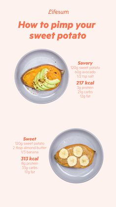 Clean Eating Meal Plan, Clean Eating Recipes, Calorie Counter, Fat Burning Foods, Sugar Cravings, Daily Meals, Nutrition Information, Food Diary, Ketogenic Recipes