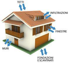 isolazione termica interna - Cerca con Google