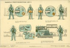Weird Soviet Civil Defense Graphics from the Cold War May Disturb You: A dosimeter DP-2 and DP-5V
