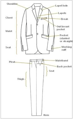 Anatomy of A Suit - His Style Diary Fashion Terminology, Fashion Terms, Flat Drawings, Flat Sketches, Tailored Jacket, Tailored Suits, Fashion Dictionary, Fashion Vocabulary, Bespoke Tailoring