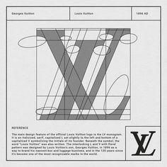 How Louis Vuitton logo - Pin Coffee Typography Logo, Art Logo, Logo Branding, Branding Design, Graphic Design Tips, Graphic Design Inspiration, Logo Guidelines, Logo Process, Famous Logos