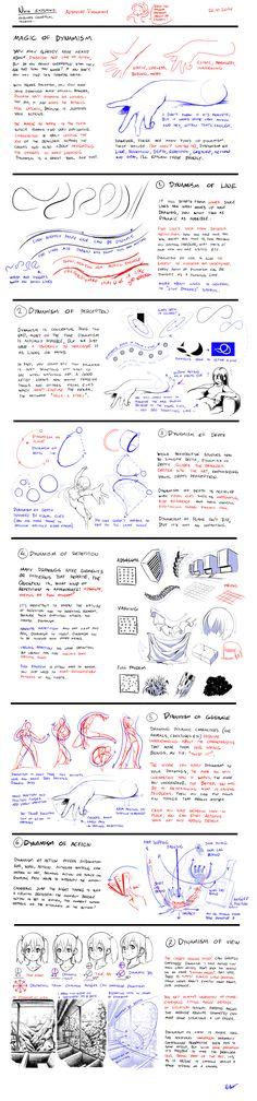 nsio_explains__advanced_dynamism_by_nsio-d8cku6m.png (1277×5458)