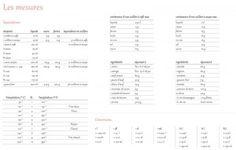 » Tableaux de conversion des mesures en cuisine (PDF à télécharger) » Jujube en cuisine