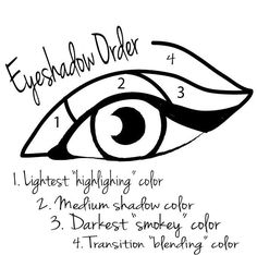 How to Apply Eyeshadow Step by Step also add #1 under the eyebrow, on the brow bone.