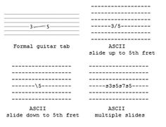 http://guitar.about.com/od/tabchordslyrics/ss/read_guitar_tab_7.htm
