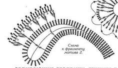 Схемы для вязания турецкого огурца в технике ирландского кружева. Обсуждение на LiveInternet - Российский Сервис Онлайн-Дневников