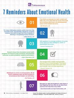 Seven Reminders About Emotional Health in the October 2015 issue of Educational Leadership.
