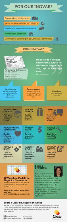 infografico_inovação