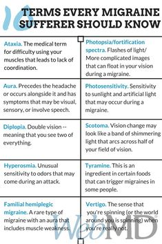 Migraine terms..with Chiari 1 Malformation you have them all 24/7 !! Chiari Warrior's Life