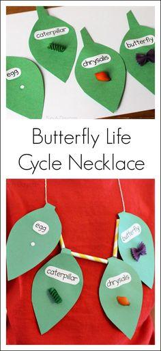 Butterfly Life Cycle Craft Necklace for Preschool and Kindergarten #PLAYfulpreschool #ArtsandCrafts