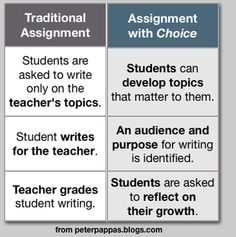 engaging students with assessment