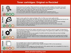 infographic: Original Toner cartridges vs recycled and remanufactured