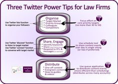 3 Twitter Power Tips for Law Firms