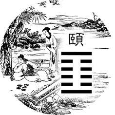 27. |¦¦¦¦| - Swallowing (頤 yí)
