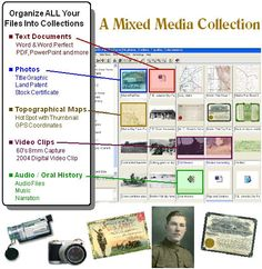 Family History Collections - How To
