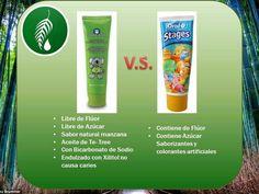 Pasta dental infantil Melaleuca VS otros