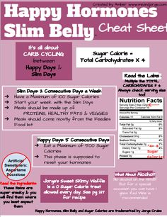 Happy Hormones, Slim Belly Cheat Sheet (infographic) 4 Simple Ways To Lose Belly Fat (Link)