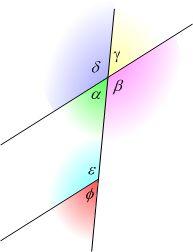 Ćwiczenia » Podgląd » VIII.6. Uczeń rozpoznaje kąty wierzchołkowe i przyległe oraz korzysta z ich własności - Zestaw 1 » Zadane prace » WSiPnet Line Chart, Bar Chart