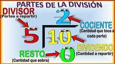 aprender a dividir por 1 cifra para niños - YouTube