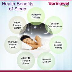 #DidYouKnow Health Benefits of Sleep - #SleepBenefits #Sleep