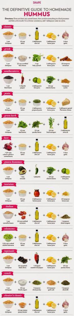 Yana kookt & eet: Hummus à la Jeroen Meus