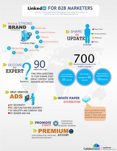 LinkedIn for Marketers: LinkedIn is THE leader in serious business networking. This infographic shows how you can effectively use it as a marketing platform. Marketing En Internet, Marketing Plan, Marketing Tools, Business Marketing, Online Marketing, Social Media Marketing, Linkedin Business, Marketing Strategies, Social Networks
