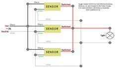 diagram of cctv installations wiring diagram for cctv. Black Bedroom Furniture Sets. Home Design Ideas