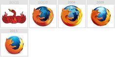 Mozilla Firefox Logo history