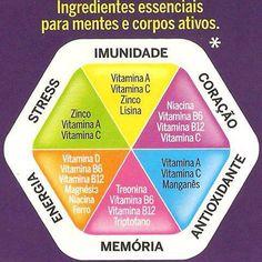 Ingredientes essenciais para mentes e corpos ativos Saúde - bem-estar