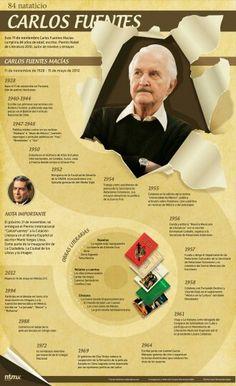 Carlos Fuentes                                                                                                                                                                                 Más