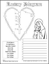 I wish I'd had these Catholic Rosary diagrams and printable worksheets when I was little!