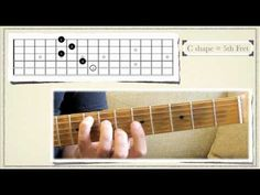 Country Guitar Lesson: The CAGED System