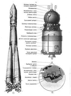 Soviet Rocket Plan